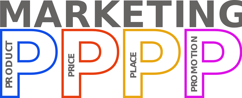 What Are The Four P's of Marketing?